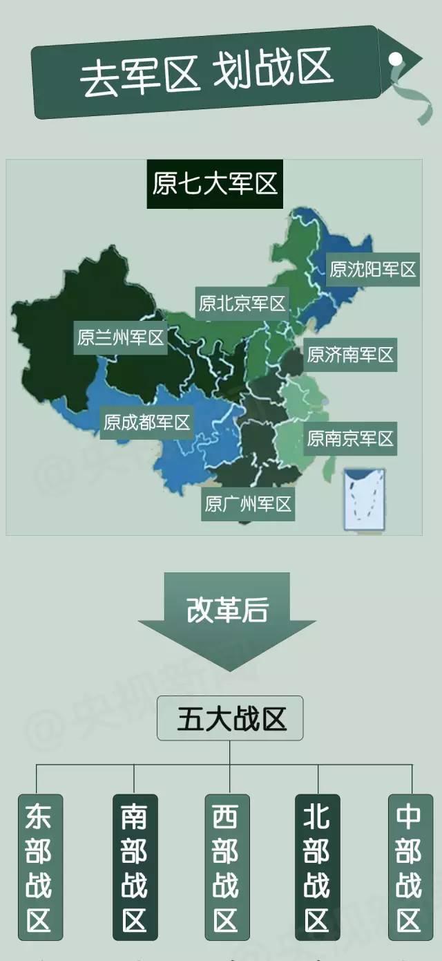 解放军五大战区成立大会在北京举行 臂章曝光