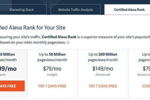 重庆贷款网(cqloan.cn)是怎么让亚马逊www.alexa.cn进行收录?