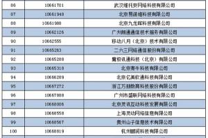 工信部收回186个电信网码号,其中包括95、106开头